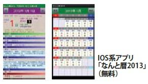 2013年風水アプリ