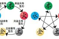 香港・孟意堂の風水シリーズ!風水と星との関わり。