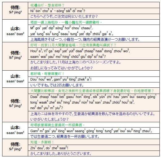 広東語会話練習 食事