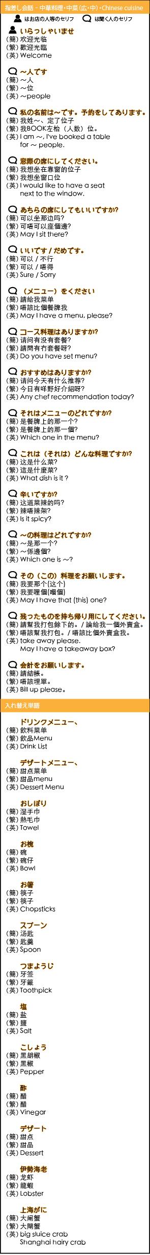 Translation Chinese Cuisine1