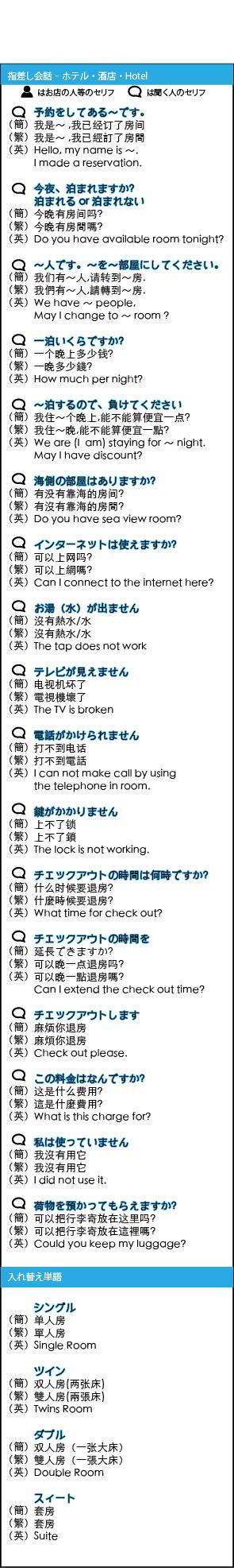 Translation Hotel1