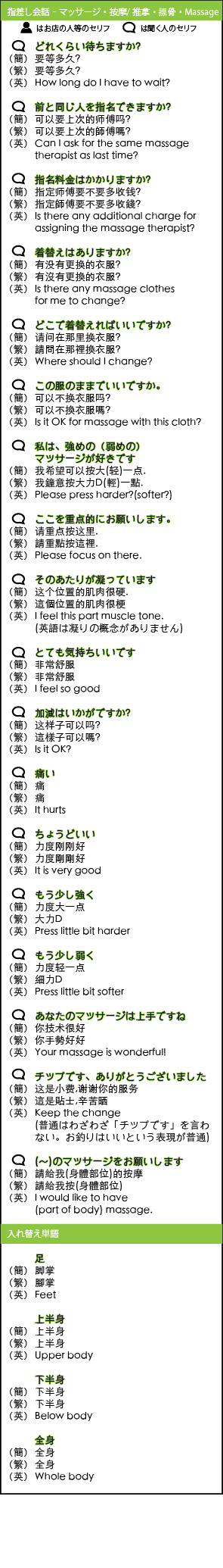 Translation Massage1