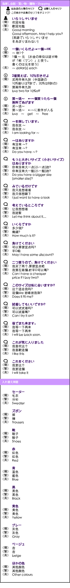 Translation Shopping1