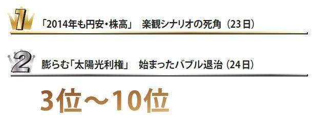 2014年円安・株高 楽観シナリオの死角(23日)