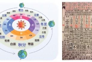 香港・孟意堂の風水シリーズ!きれいにきっぱり分かれる方法