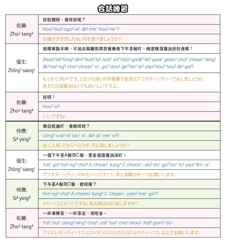 広東語会話練習