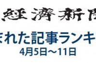 日本経済新聞 人気記事「米球界 絶滅種 田中将大の決め球スプリット」 4月5日~4月11日