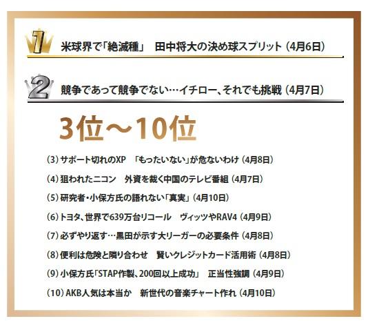 米球界 絶滅種 田中将大の決め球スプリット」 4月6日