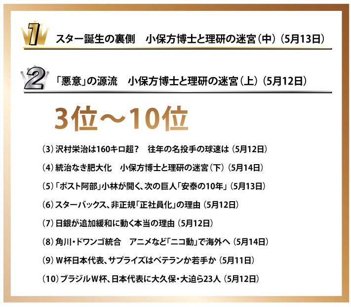 スター誕生の裏側 小保方博士と理研の迷宮(中)5月13日