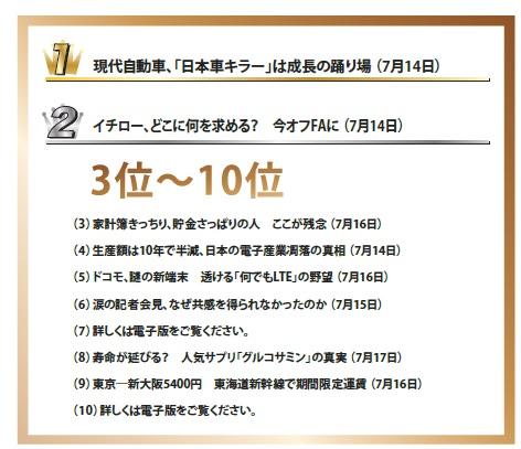 現代自動車、『日本車キラー』は成長の踊り場(7月14日)