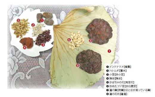 冬瓜湯の食材