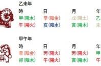 香港・孟意堂の風水シリーズ!四柱推命で深読み・乙未(きのとひつじ)年