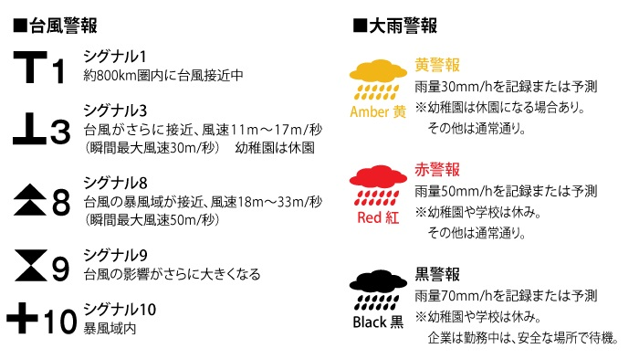 香港気象警報