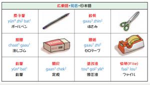 文房具 広東語発音表