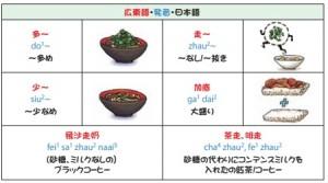 注文時に使う広東語