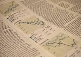市場動向グラフ