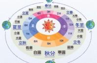 香港・孟意堂の風水シリーズ!新年の始め方2016