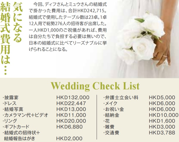 Wedding 特集 1(1)