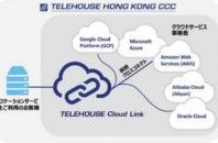 KDDI「TELEHOUSE Cloud Link」提供開始