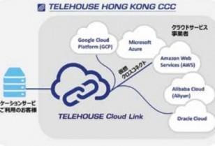 KDDI「TELEHOUSE Cloud Link」提供開始