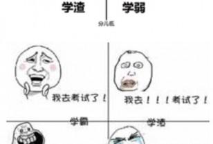 ~あなたの知らない中国が見えてくる~今ドキ広東人の流行事★「学霸(xue ba)」と「学渣(xue zha)」