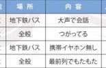 日本「街中で腹が立った瞬間」アンケート調査