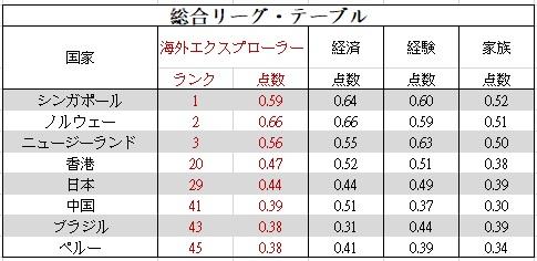overall (jp) v2