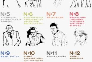 日本酒イベント「こんな男性に飲ませたい 男の辛口酒」上環