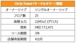Capture_Circle Tower(サークルタワー)情報