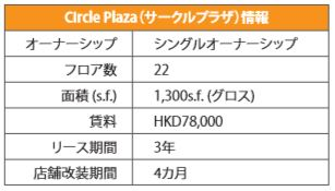 Capture_Circle Plaza(サークルプラザ)情報