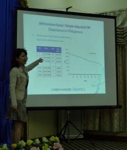 ミャンマー環境省との合同セミナーにて