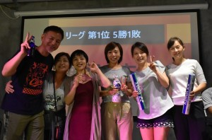 Cリーグ・・・ 羅湖&広州合同 Cチーム(5勝1敗)