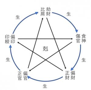 image_風水