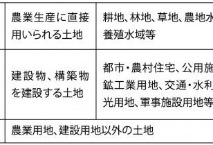 尹弁護士が解説!中国法務速報 Vol.18